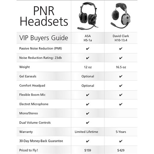 PNR Headset VIP Buyers Guide