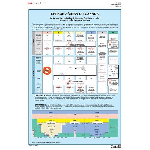 Espace aérien du Canada